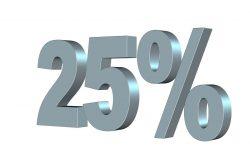 Bijtelling voor auto uit 2016 ook 22 procent?